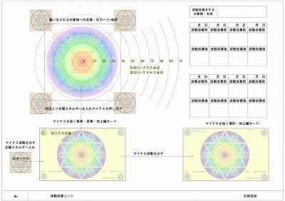 s-波動改善シート4左用カラー加工.jpg