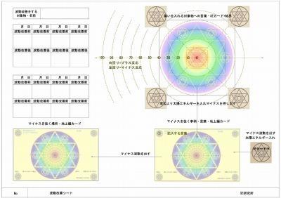 s-波動改善シート4右用カラー加工.jpg