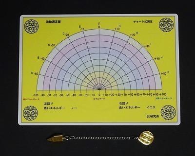 s-測定盤と振り子.jpg